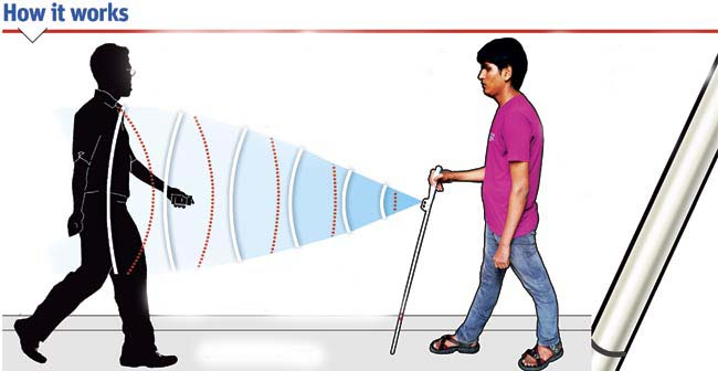 Iit Delhi Develops Smart Cane For Visually Impaired